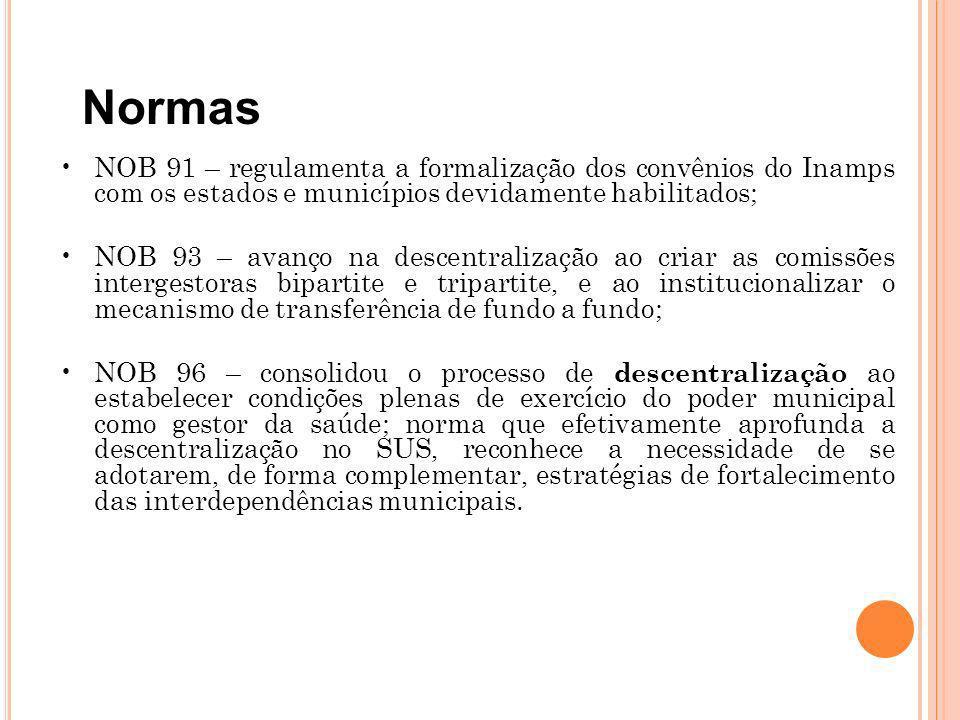 Normas NOB 91 – regulamenta a formalização dos convênios do Inamps com os estados e municípios devidamente habilitados;