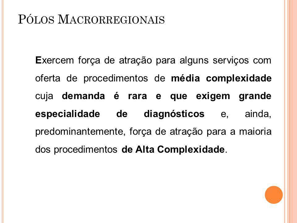 Pólos Macrorregionais