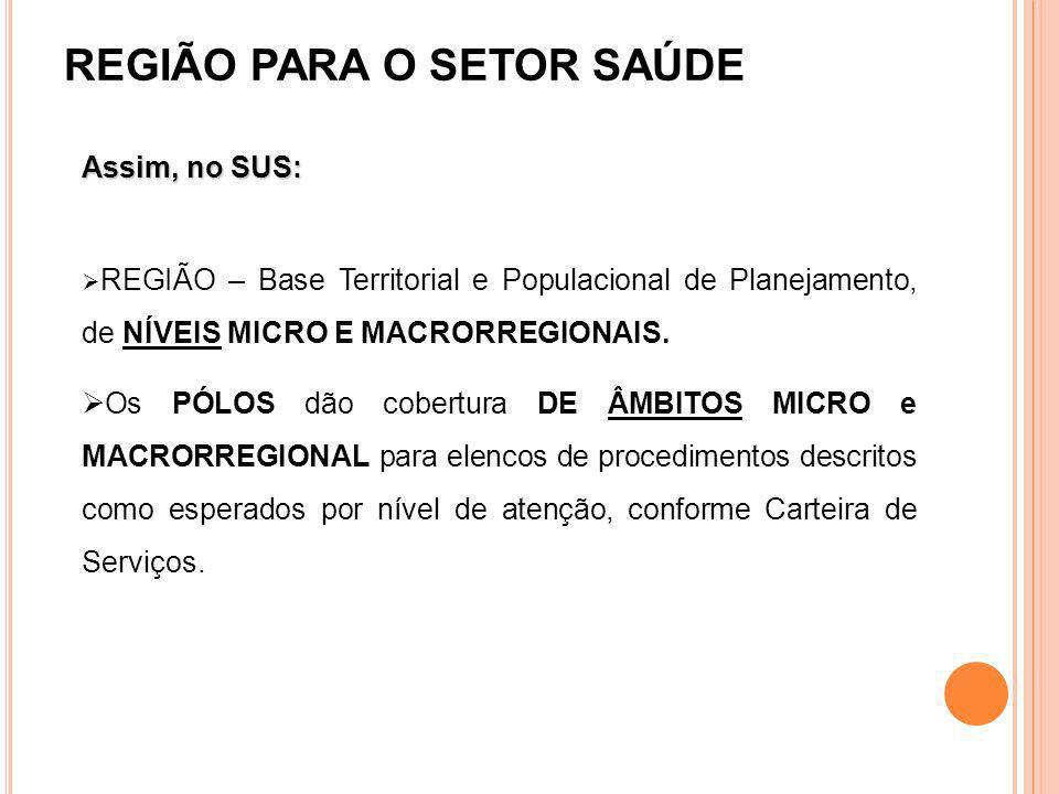 REGIÃO PARA O SETOR SAÚDE