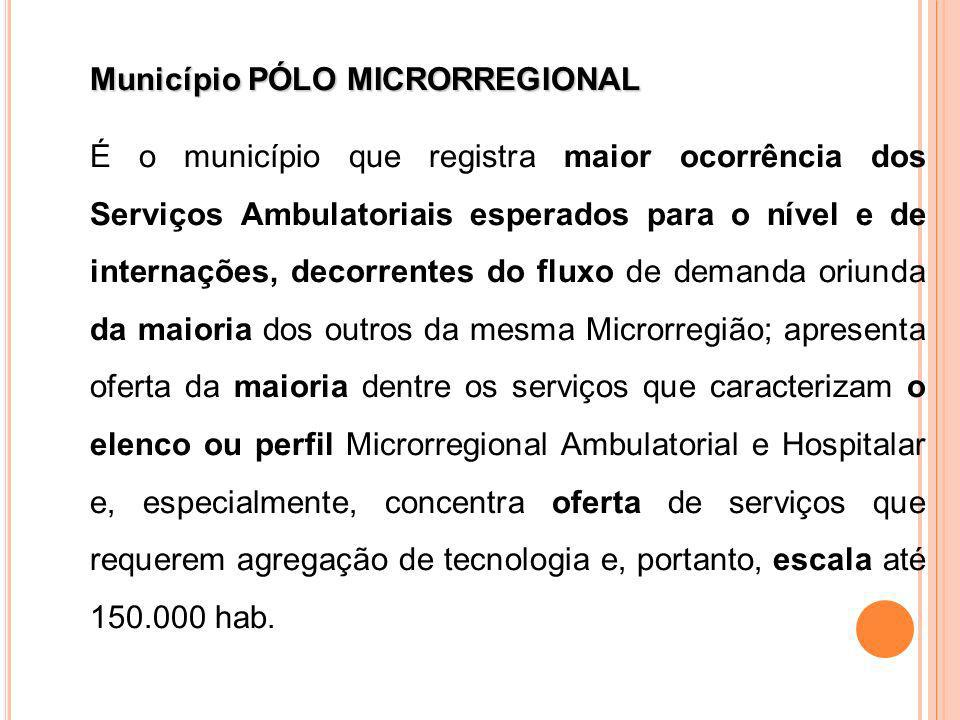 Município PÓLO MICRORREGIONAL