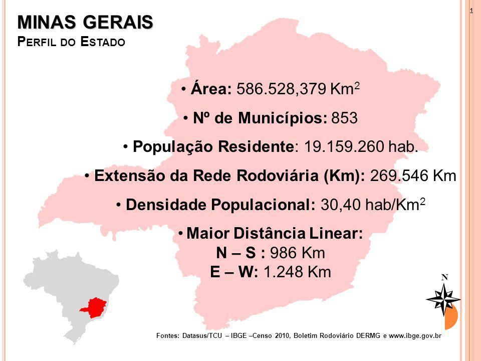 MINAS GERAIS Perfil do Estado