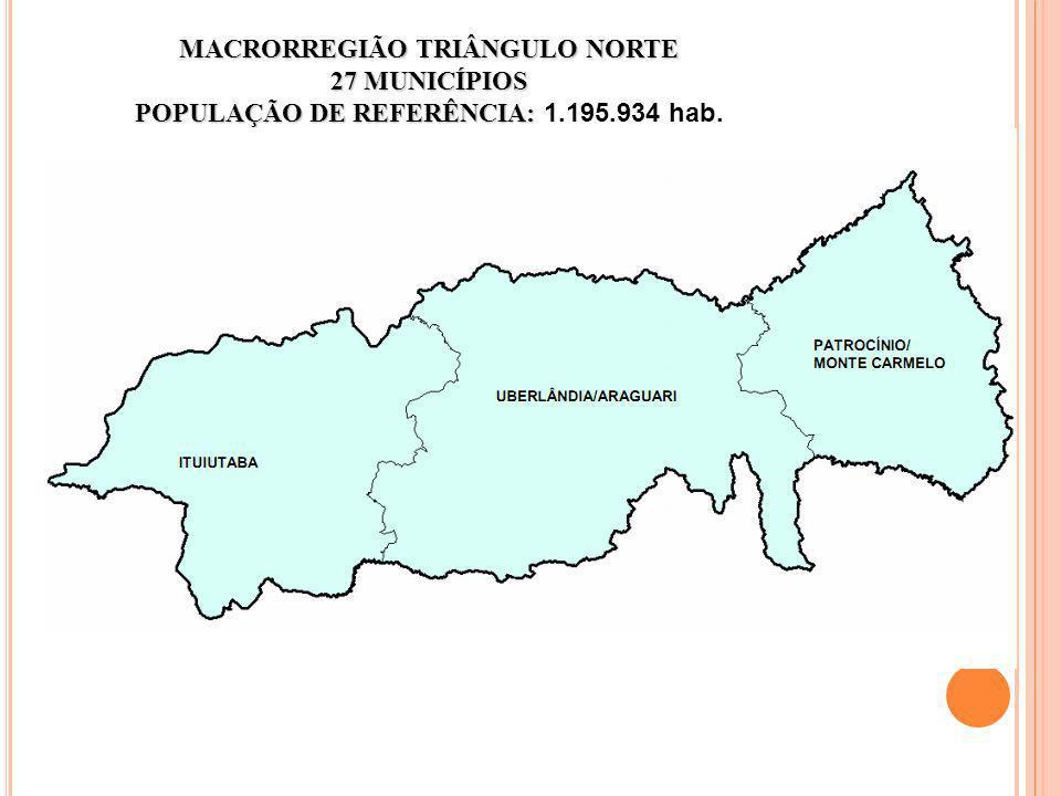 MACRORREGIÃO TRIÂNGULO NORTE POPULAÇÃO DE REFERÊNCIA: 1.195.934 hab.