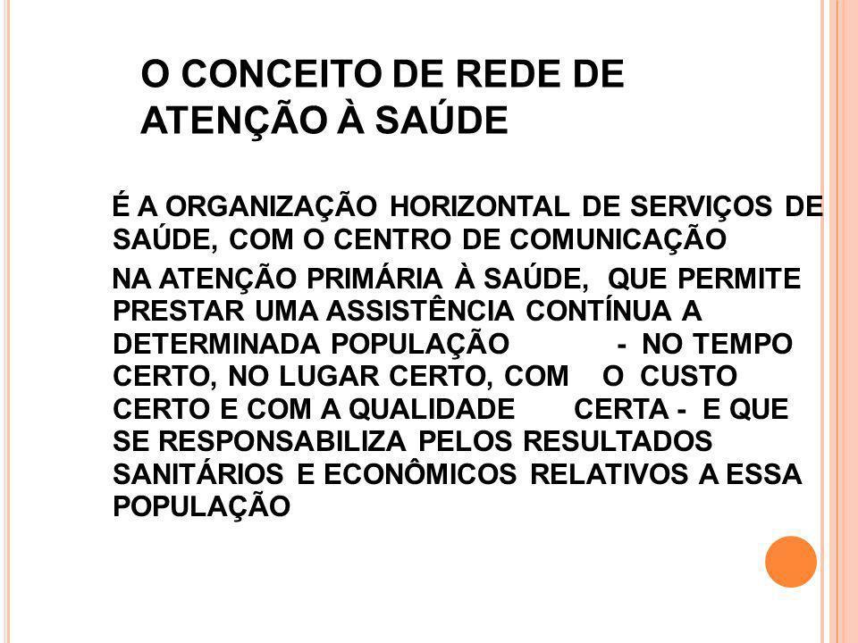 O CONCEITO DE REDE DE ATENÇÃO À SAÚDE