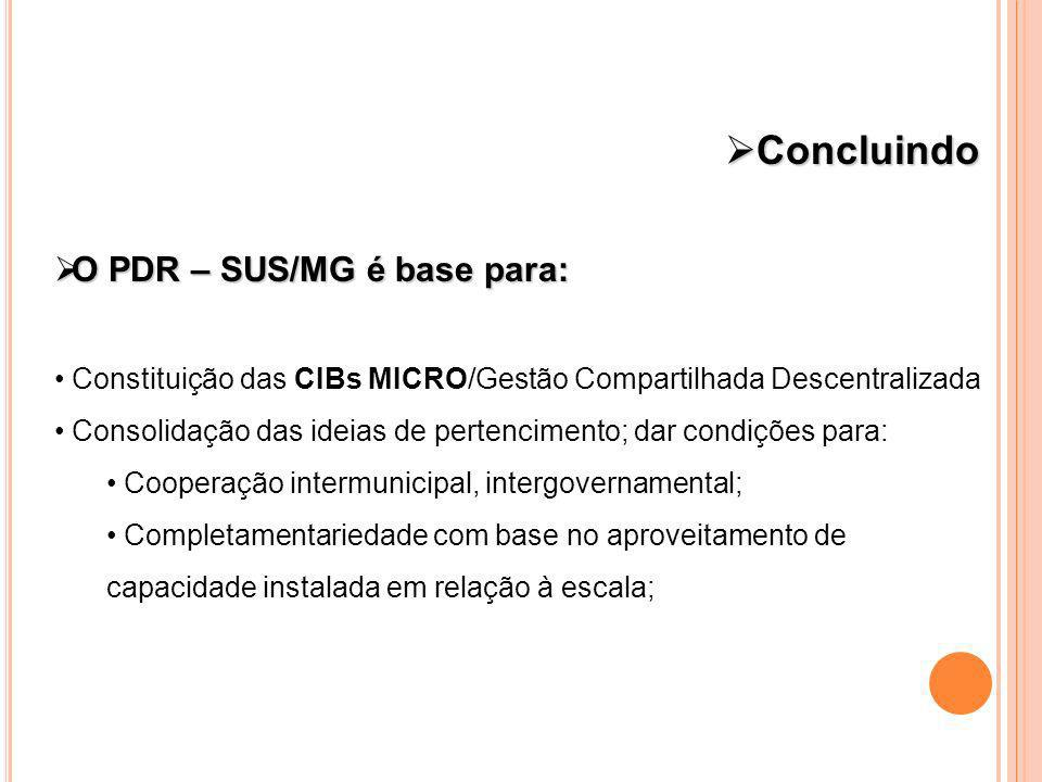 Concluindo O PDR – SUS/MG é base para: