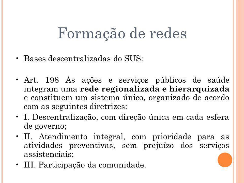 Formação de redes Bases descentralizadas do SUS: