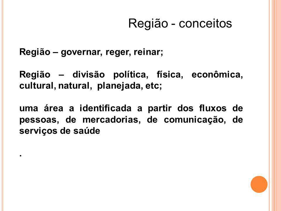 Região - conceitos Região – governar, reger, reinar;