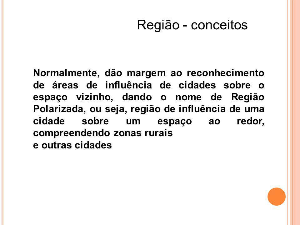 Região - conceitos