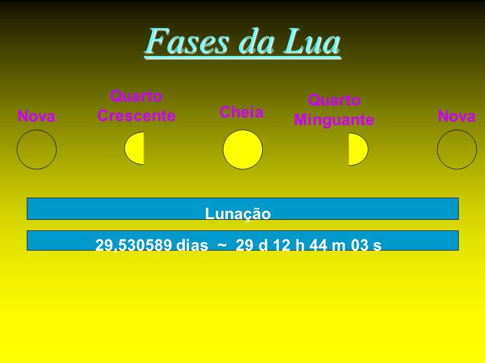 Fases da Lua Quarto Crescente Minguante Cheia Nova Lunação