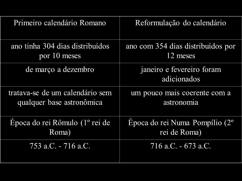 Primeiro calendário Romano Reformulação do calendário