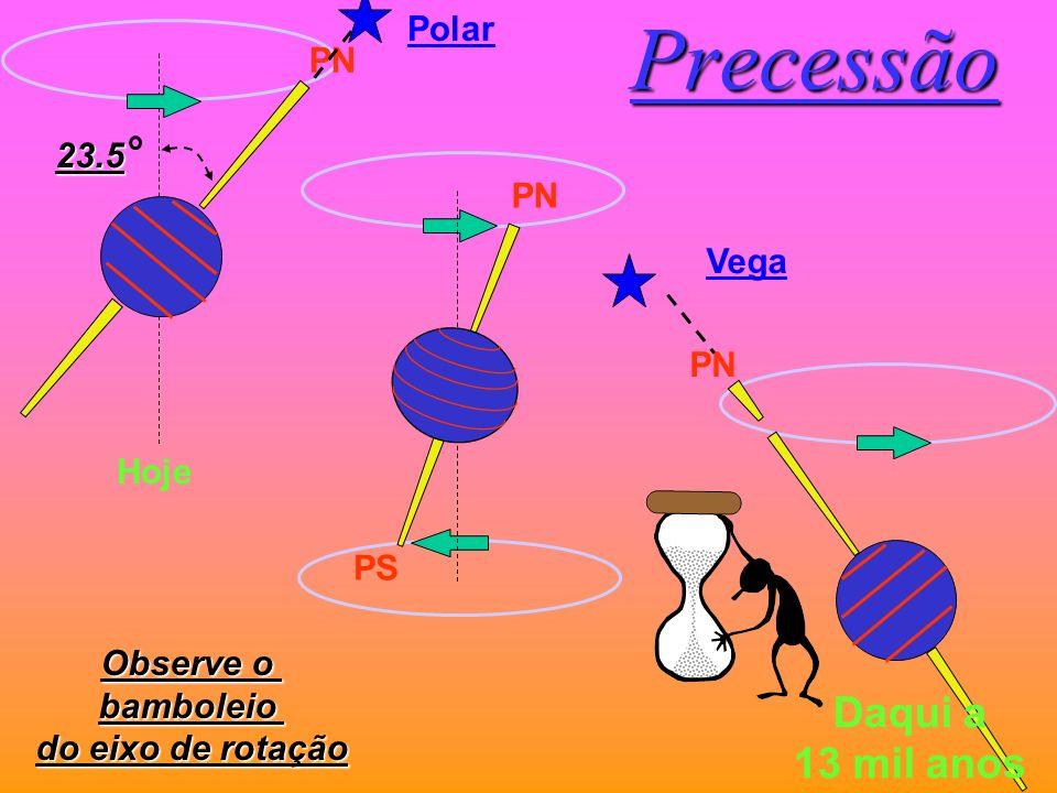 Precessão Daqui a 13 mil anos Polar PN 23.5 PN Vega PN Hoje PS