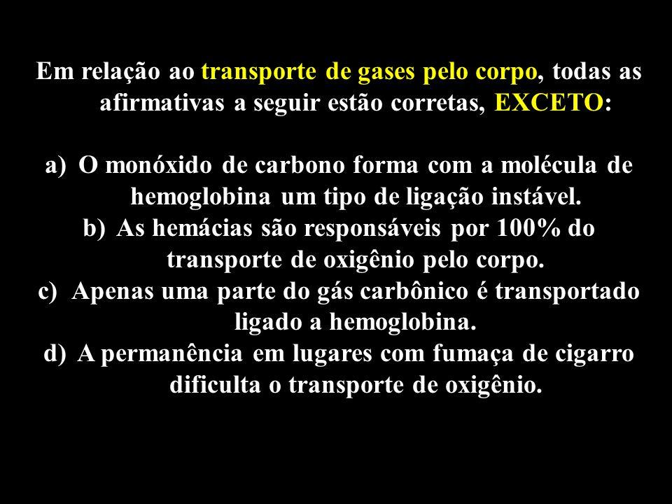 Apenas uma parte do gás carbônico é transportado ligado a hemoglobina.