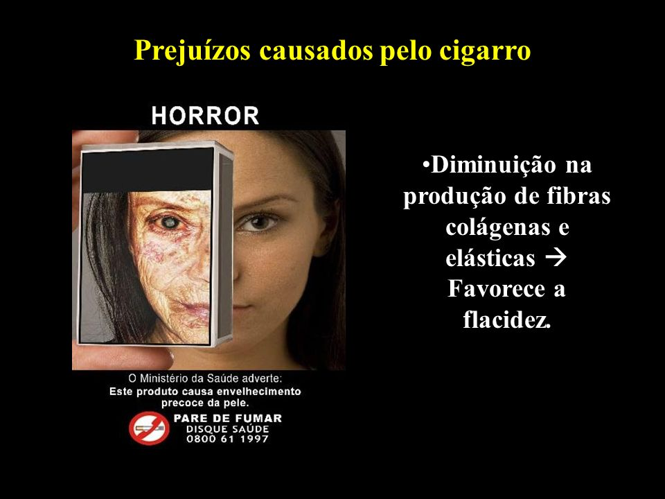 Prejuízos causados pelo cigarro
