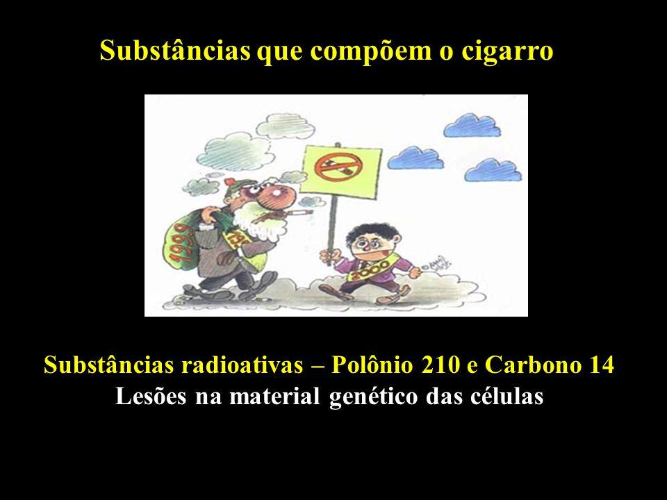 Substâncias que compõem o cigarro