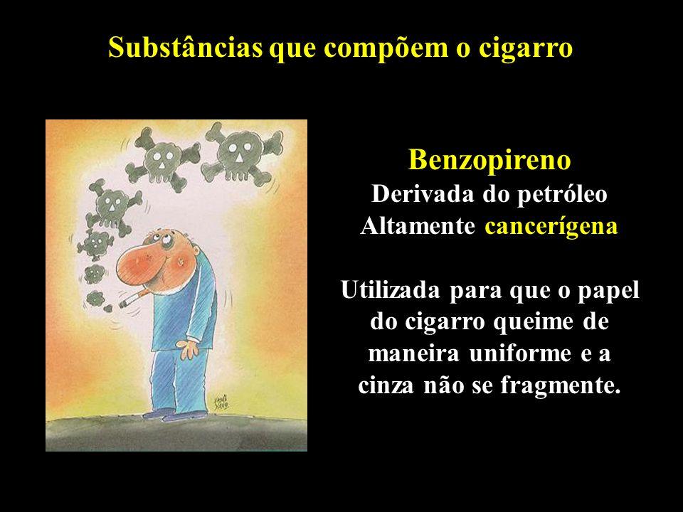Substâncias que compõem o cigarro Benzopireno