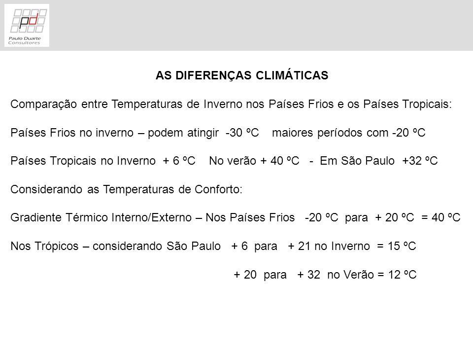 AS DIFERENÇAS CLIMÁTICAS