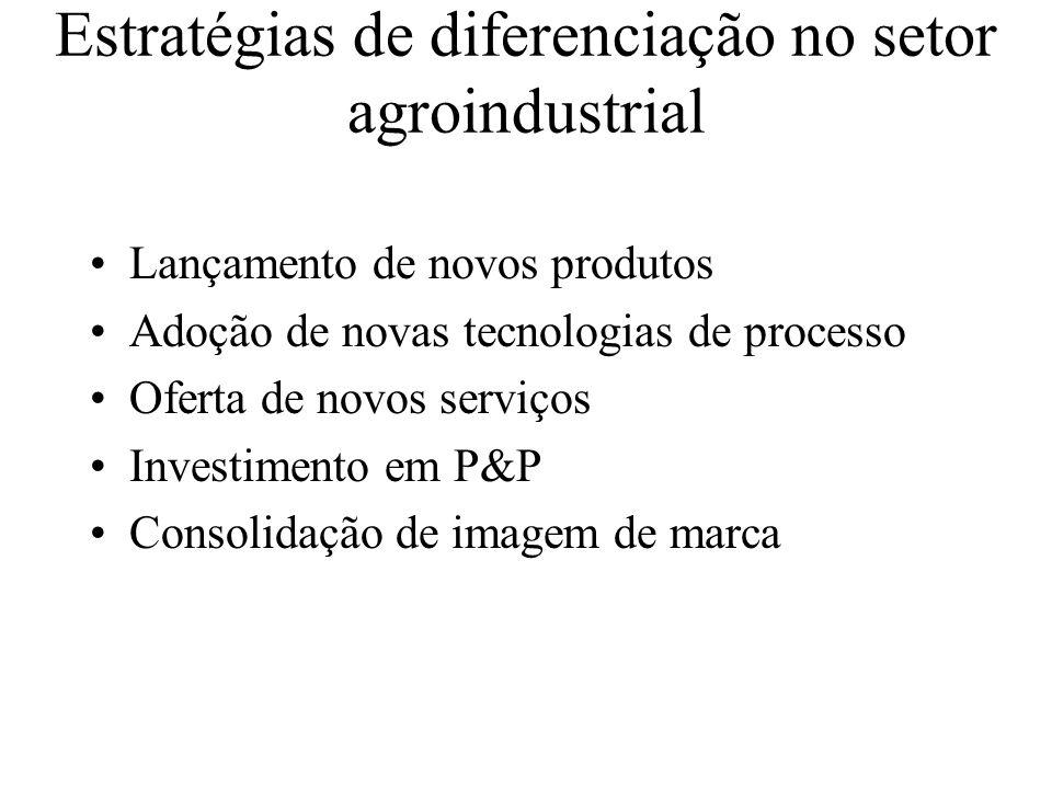 Estratégias de diferenciação no setor agroindustrial