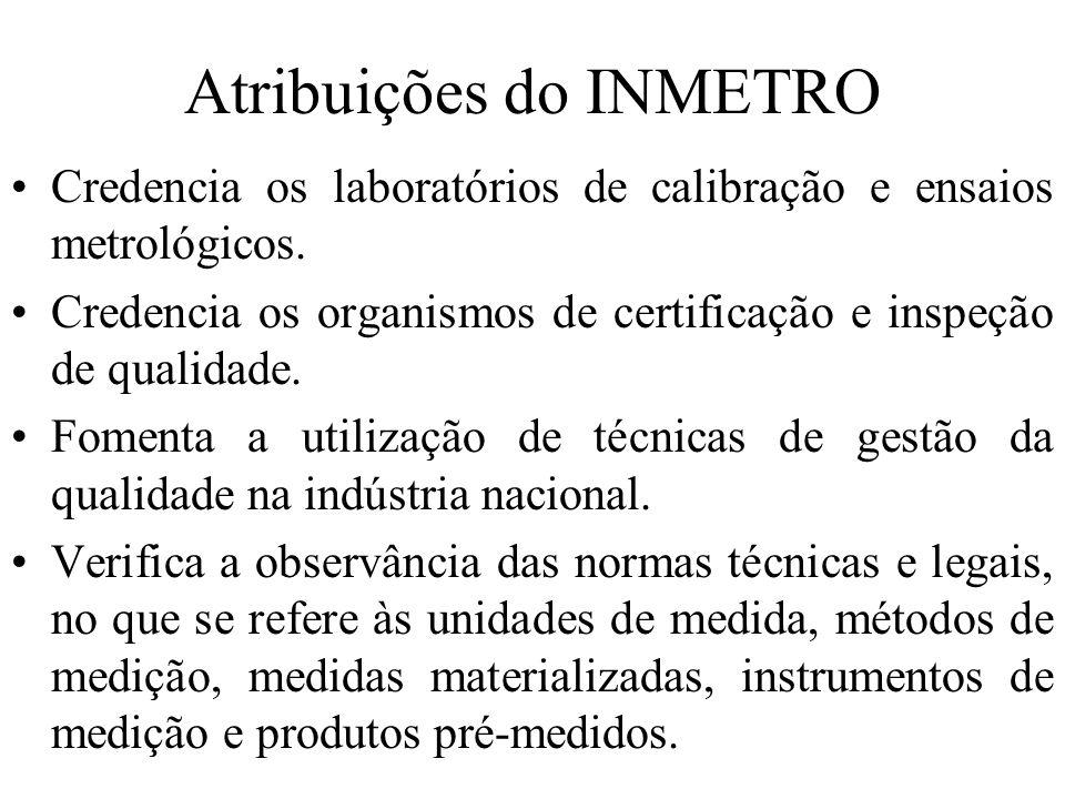 Atribuições do INMETRO