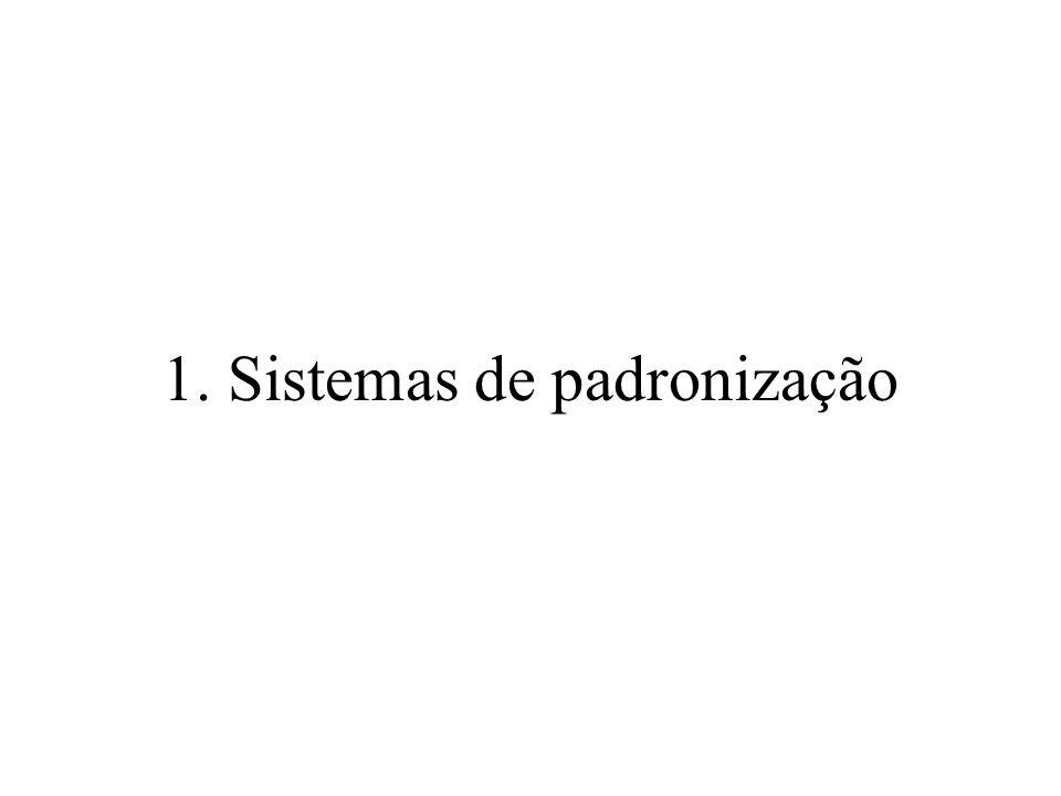 1. Sistemas de padronização
