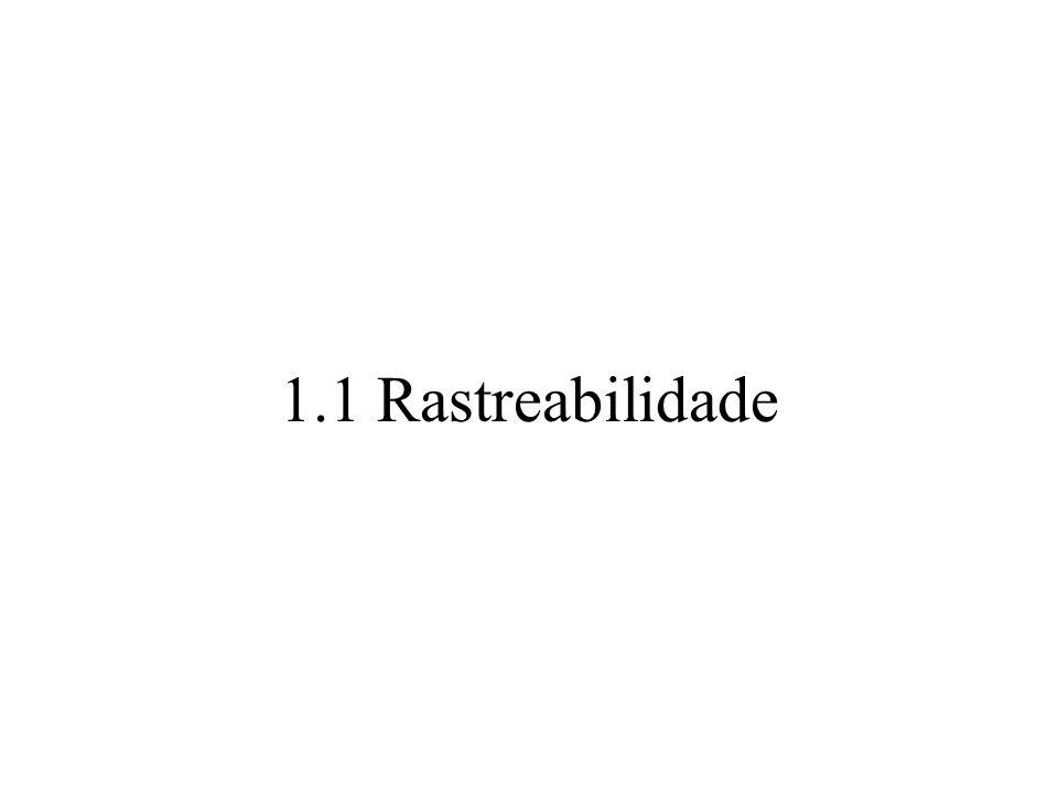 1.1 Rastreabilidade
