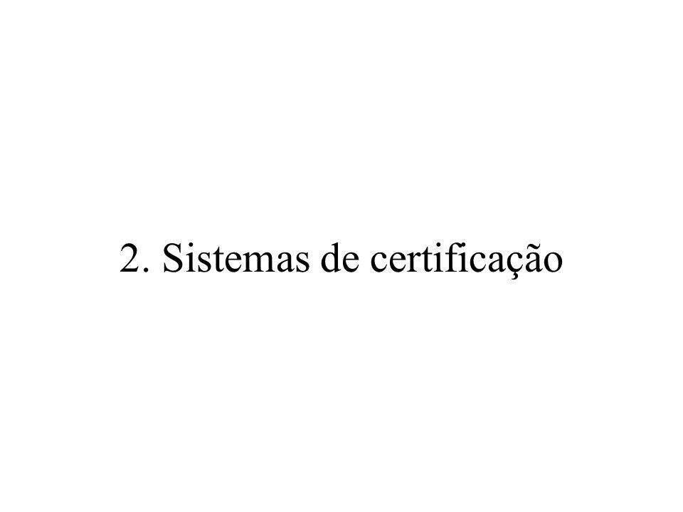 2. Sistemas de certificação