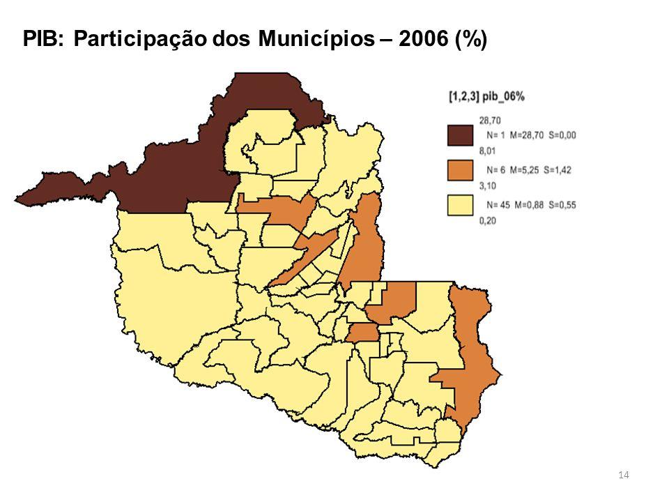 PIB: Participação dos Municípios – 2006 (%)