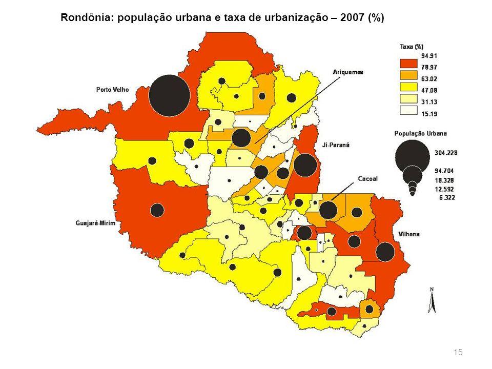 Rondônia: população urbana e taxa de urbanização – 2007 (%)