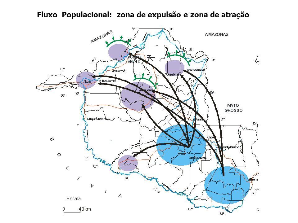 Fluxo Populacional: zona de expulsão e zona de atração