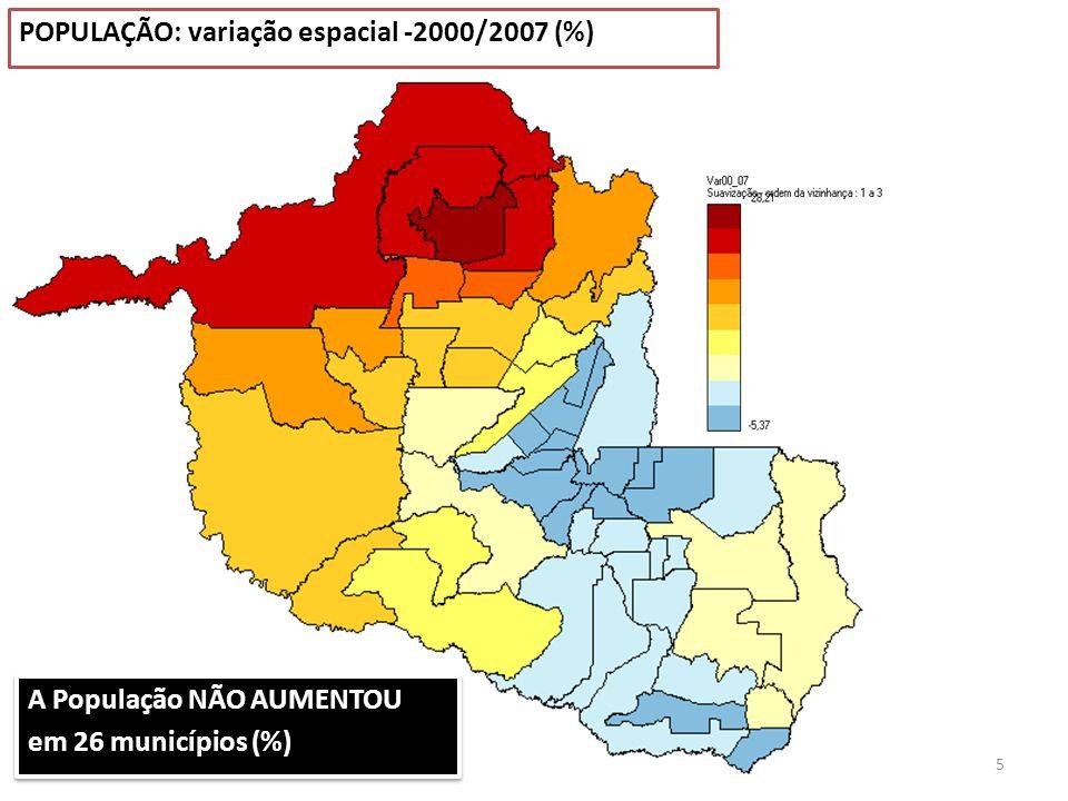 POPULAÇÃO: variação espacial -2000/2007 (%)