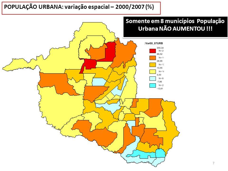 Somente em 8 municípios População Urbana NÃO AUMENTOU !!!