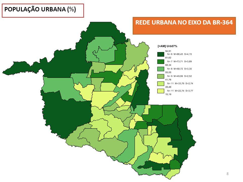 POPULAÇÃO URBANA (%) REDE URBANA NO EIXO DA BR-364