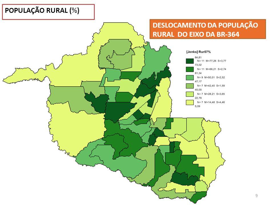 POPULAÇÃO RURAL (%) DESLOCAMENTO DA POPULAÇÃO RURAL DO EIXO DA BR-364