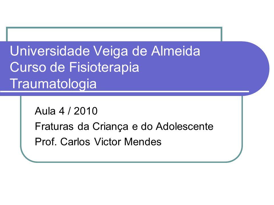 Universidade Veiga de Almeida Curso de Fisioterapia Traumatologia