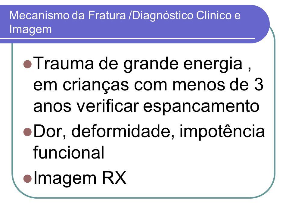 Mecanismo da Fratura /Diagnóstico Clinico e Imagem