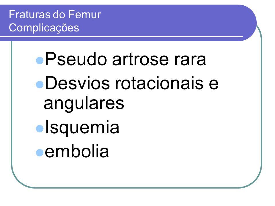 Fraturas do Femur Complicações
