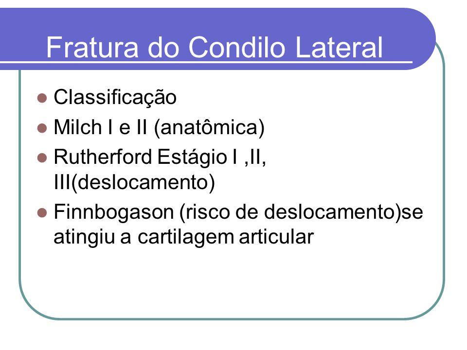 Fratura do Condilo Lateral