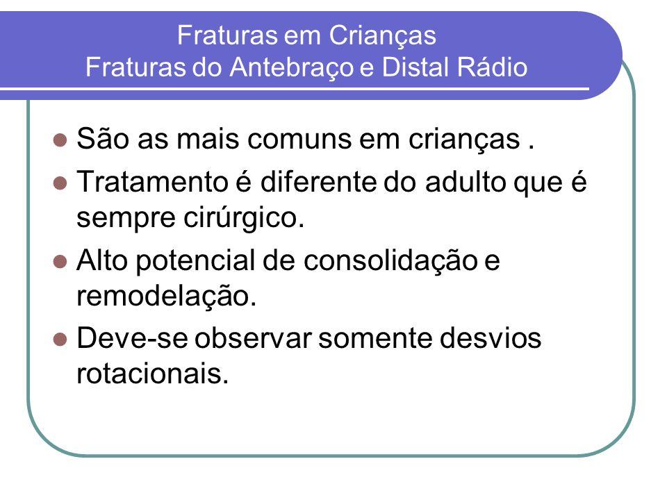 Fraturas em Crianças Fraturas do Antebraço e Distal Rádio