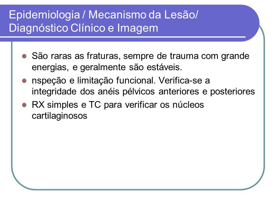 Epidemiologia / Mecanismo da Lesão/ Diagnóstico Clínico e Imagem