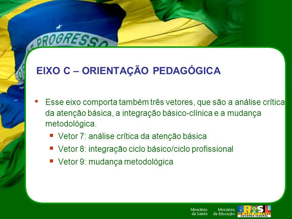 EIXO C – ORIENTAÇÃO PEDAGÓGICA