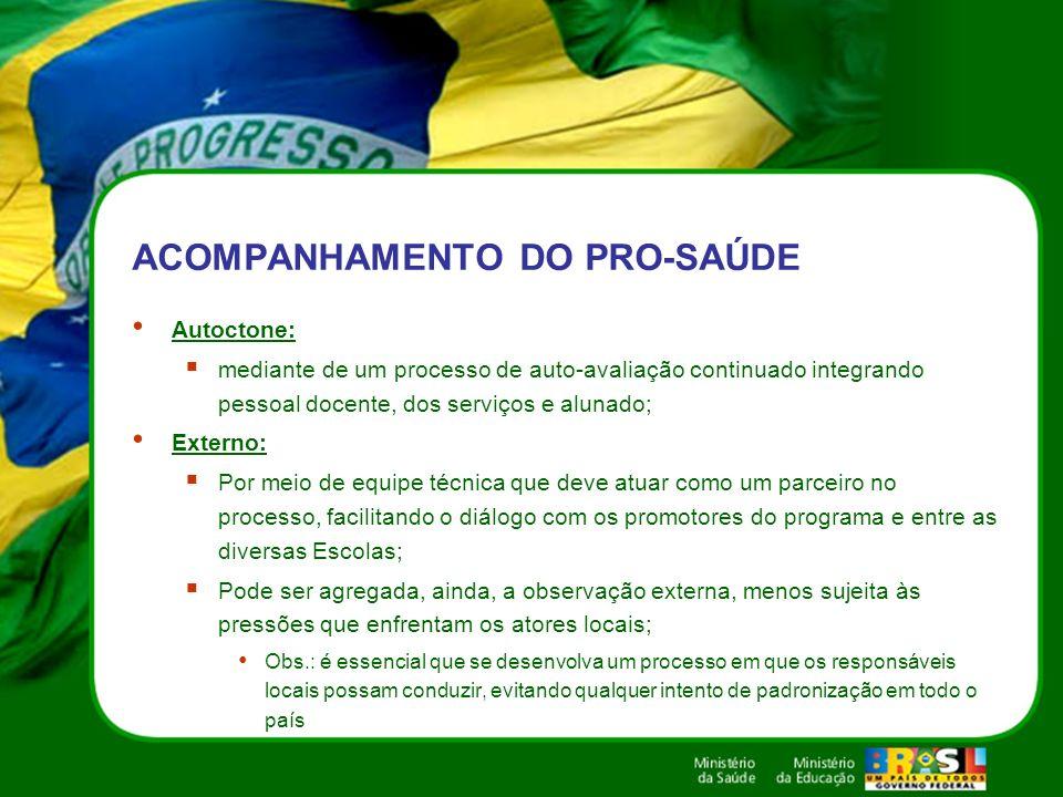 ACOMPANHAMENTO DO PRO-SAÚDE
