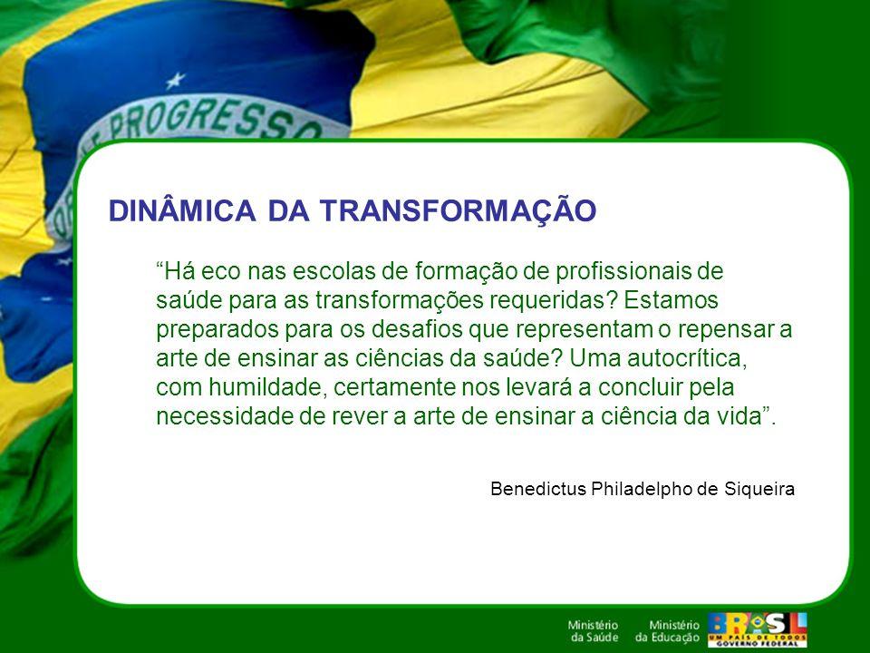 DINÂMICA DA TRANSFORMAÇÃO