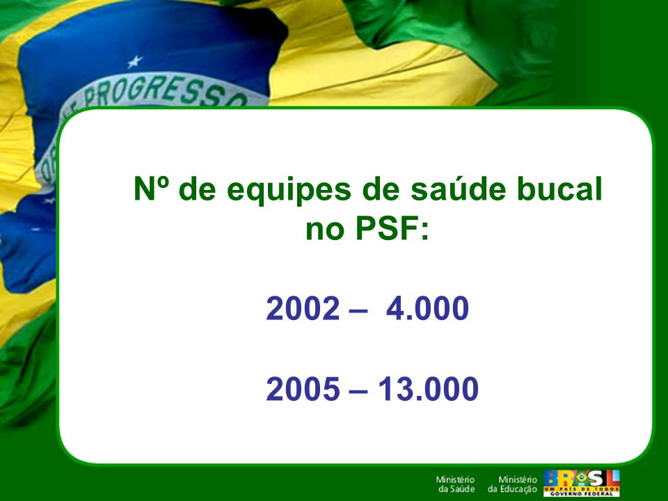 Nº de equipes de saúde bucal no PSF: 2002 – 4.000 2005 – 13.000