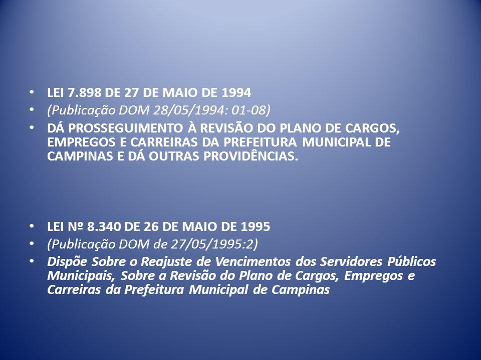 LEI 7.898 DE 27 DE MAIO DE 1994 (Publicação DOM 28/05/1994: 01-08)
