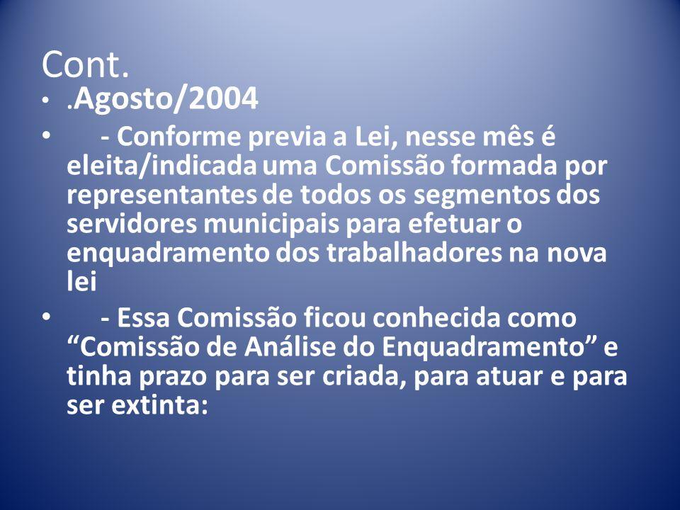 Cont. .Agosto/2004.