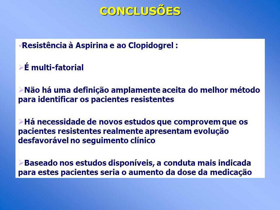 CONCLUSÕES Resistência à Aspirina e ao Clopidogrel : É multi-fatorial