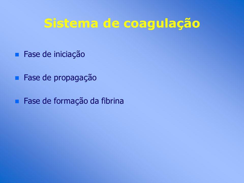 Sistema de coagulação Fase de iniciação Fase de propagação