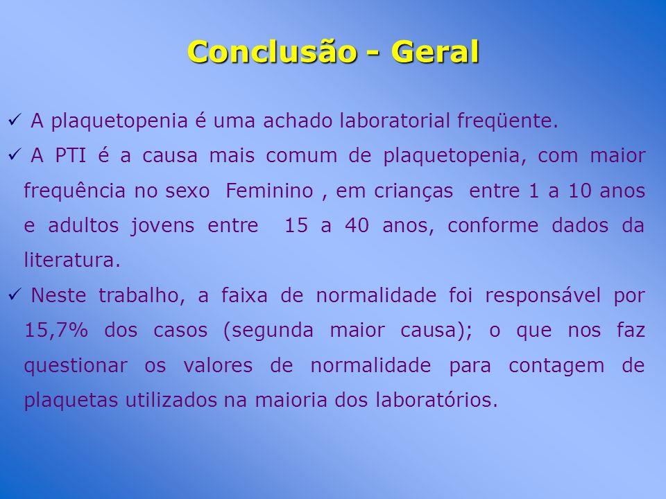 Conclusão - Geral A plaquetopenia é uma achado laboratorial freqüente.