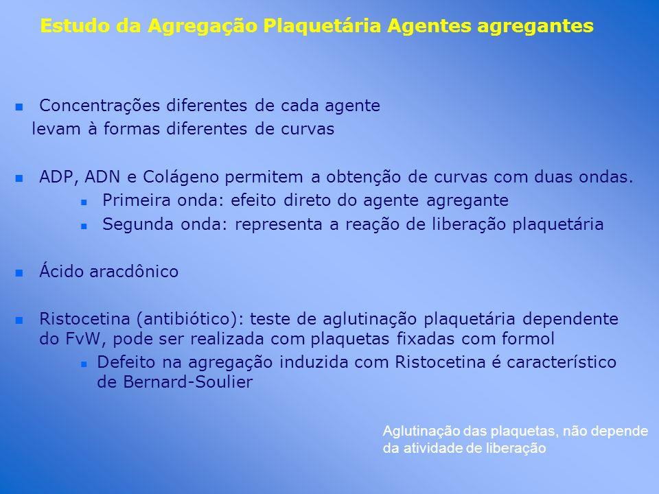 Estudo da Agregação Plaquetária Agentes agregantes