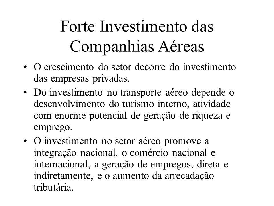Forte Investimento das Companhias Aéreas