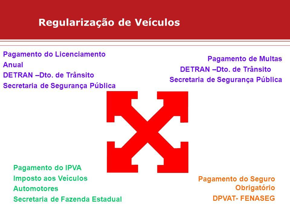 Regularização de Veículos