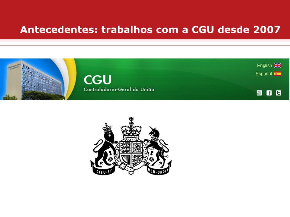 Antecedentes: trabalhos com a CGU desde 2007